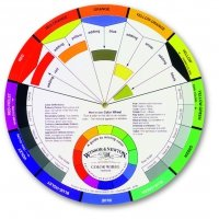 Aquarellzubehör Artist's Pocket Color Wheel